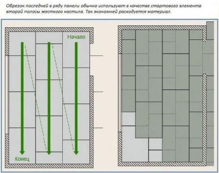 Схемы для каретной стяжки